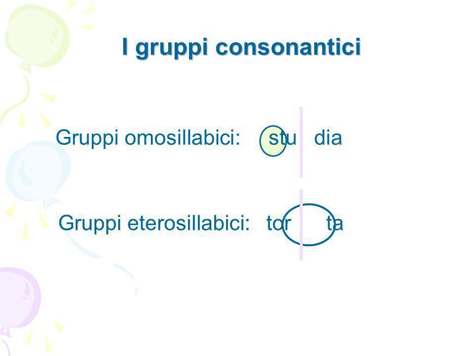 I gruppi consonantici Gruppi omosillabici: stu dia Gruppi eterosillabici: tor ta