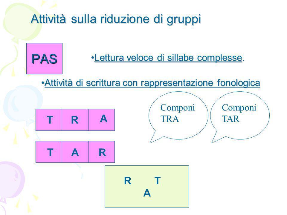 Attività sulla riduzione di gruppi TRA SPA TARPAS Lettura veloce di sillabe complesse.Lettura veloce di sillabe complesse. Attività di scrittura con r