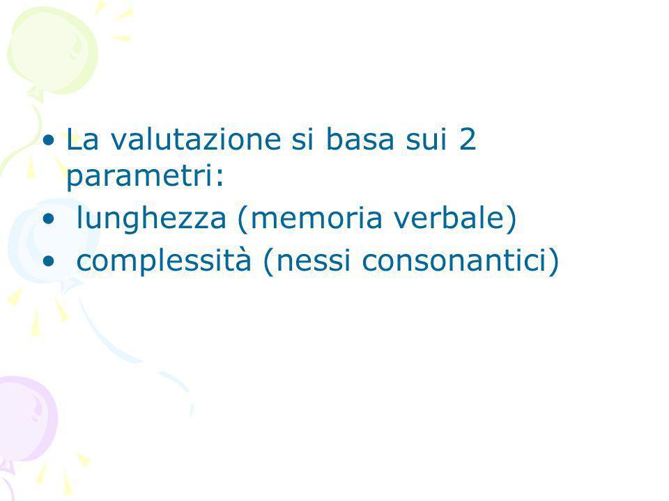 La valutazione si basa sui 2 parametri: lunghezza (memoria verbale) complessità (nessi consonantici)