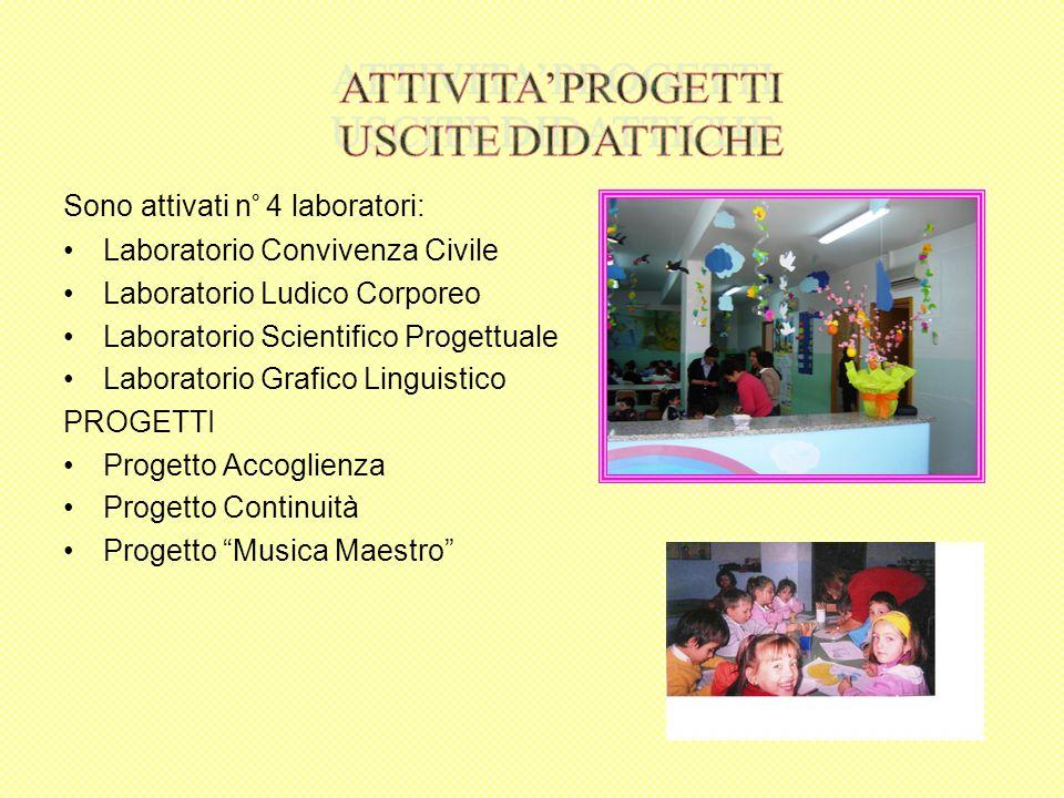 Sono attivati n° 4 laboratori: Laboratorio Convivenza Civile Laboratorio Ludico Corporeo Laboratorio Scientifico Progettuale Laboratorio Grafico Lingu