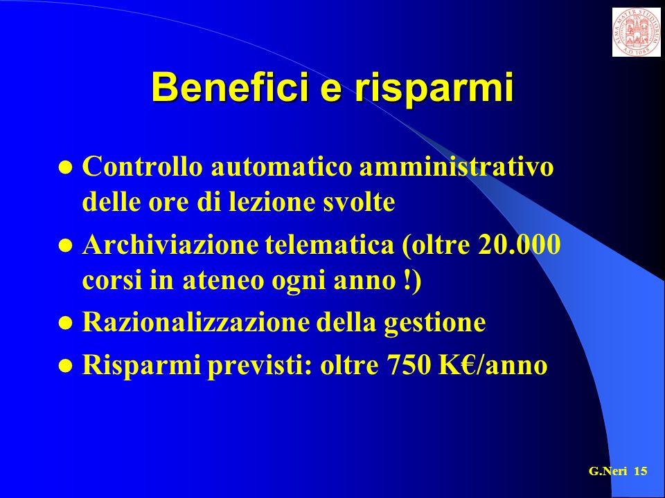 G.Neri 15 Benefici e risparmi Controllo automatico amministrativo delle ore di lezione svolte Archiviazione telematica (oltre 20.000 corsi in ateneo ogni anno !) Razionalizzazione della gestione Risparmi previsti: oltre 750 K/anno