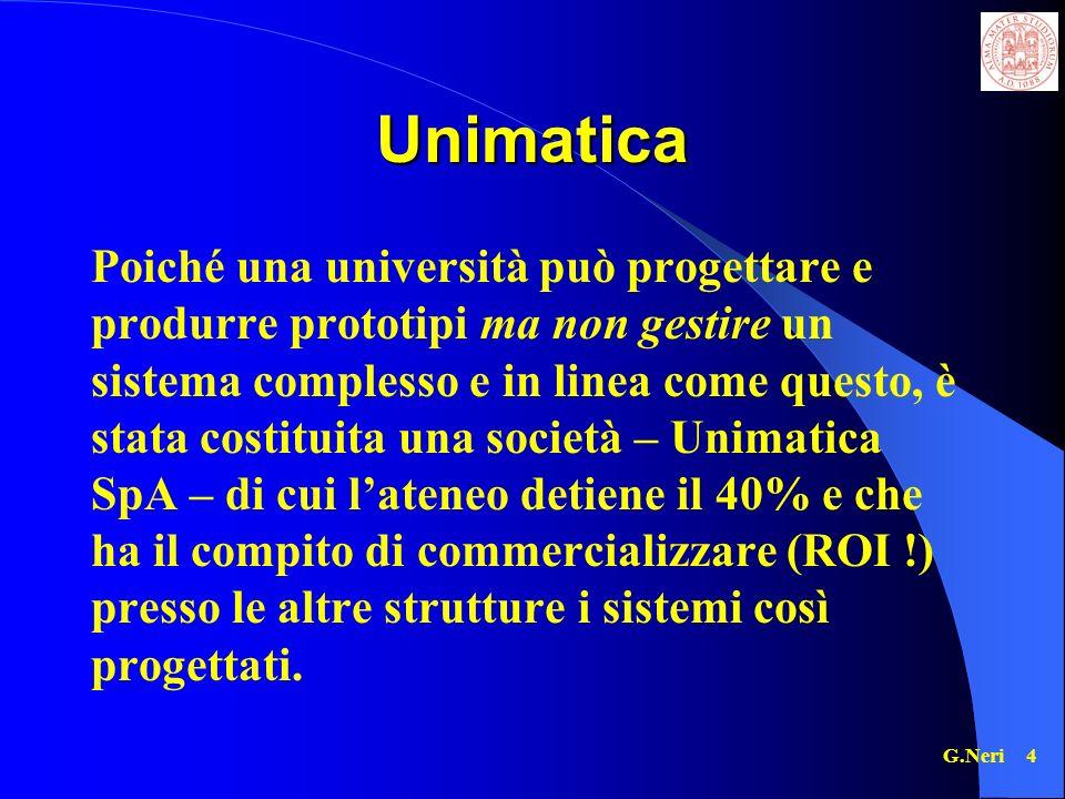 G.Neri 25 Unimoney Nessun documento cartaceo Archiviazione ottica Reperimento dati in linea Nessuna modifica al sistema di contabilità di ente e banca