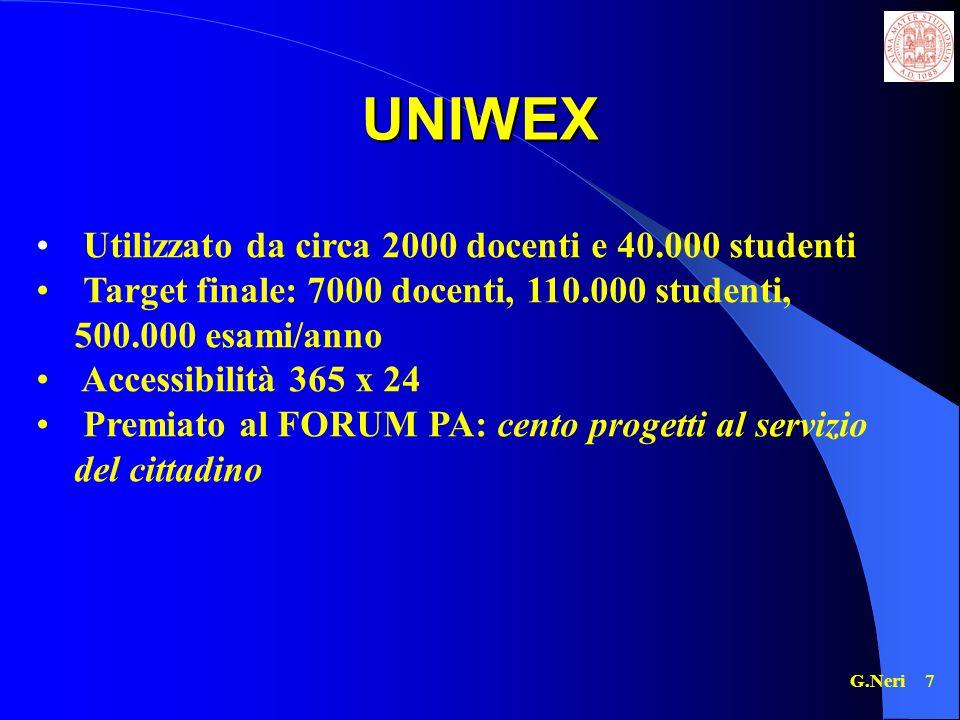 G.Neri 7 UNIWEX Utilizzato da circa 2000 docenti e 40.000 studenti Target finale: 7000 docenti, 110.000 studenti, 500.000 esami/anno Accessibilità 365 x 24 Premiato al FORUM PA: cento progetti al servizio del cittadino