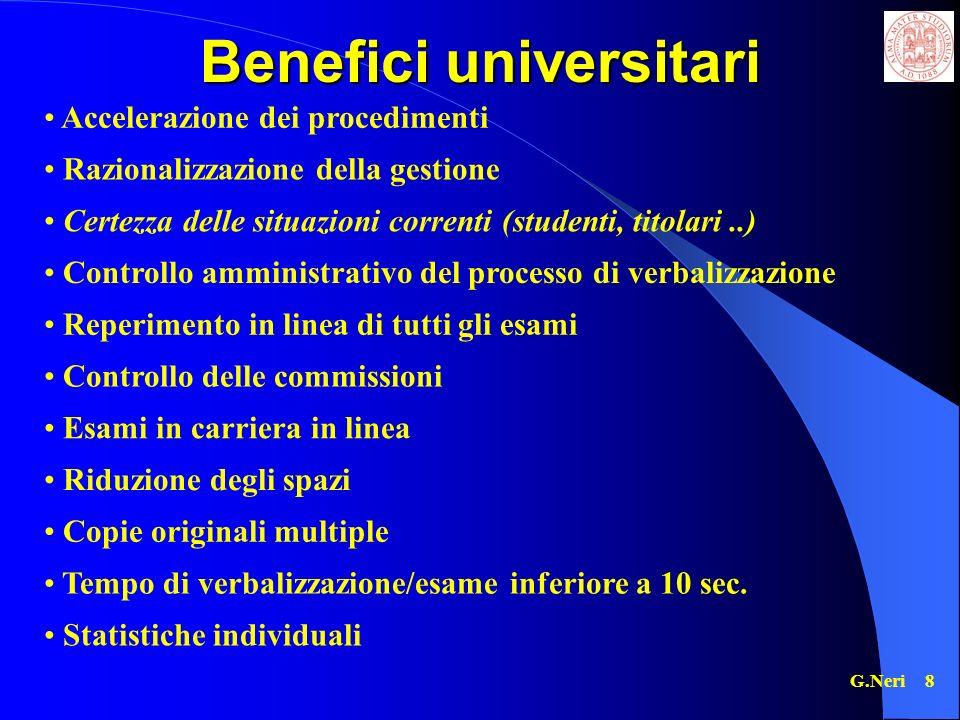 G.Neri 9 RISPARMI ogni segreteria impiega circa 1,5 persone/anno per la trascrizione e la correzione degli esami 22 Facoltà personale risparmiato/anno con Uniwex : 30 K * 1,5 * 22 = 1 M (N.B.