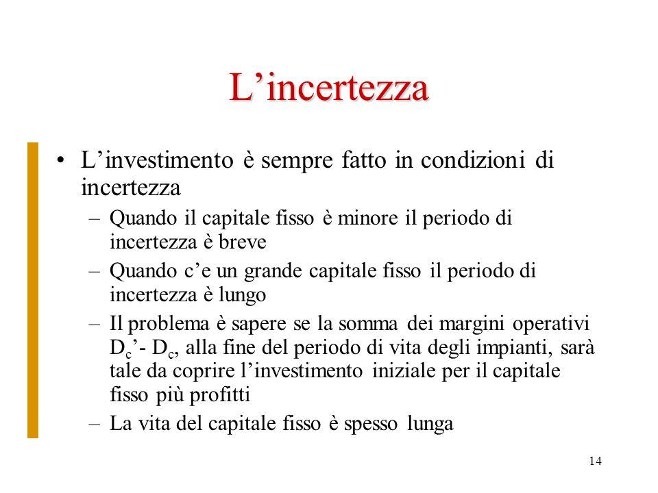 14 Lincertezza Linvestimento è sempre fatto in condizioni di incertezza –Quando il capitale fisso è minore il periodo di incertezza è breve –Quando ce