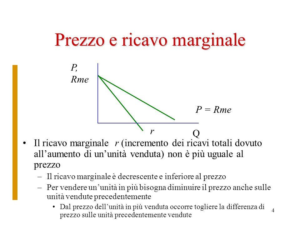 4 Prezzo e ricavo marginale Il ricavo marginale r (incremento dei ricavi totali dovuto allaumento di ununità venduta) non è più uguale al prezzo –Il r