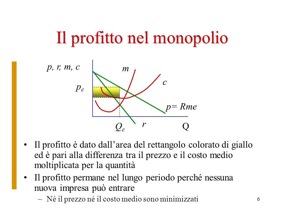 6 Il profitto nel monopolio Il profitto è dato dallarea del rettangolo colorato di giallo ed è pari alla differenza tra il prezzo e il costo medio mol