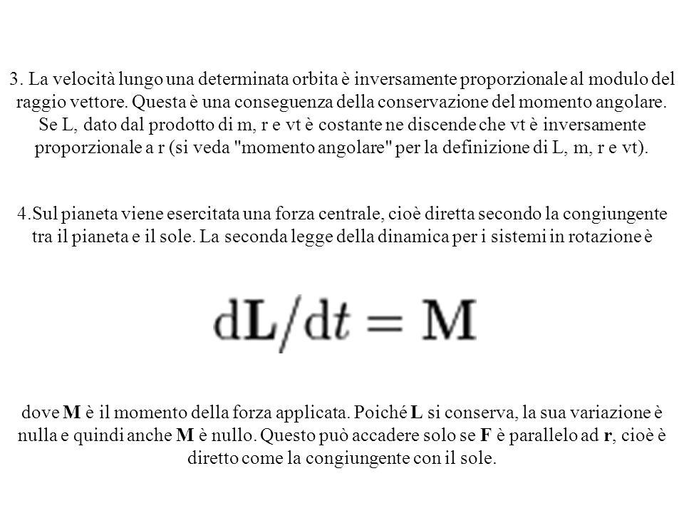 3. La velocità lungo una determinata orbita è inversamente proporzionale al modulo del raggio vettore. Questa è una conseguenza della conservazione de