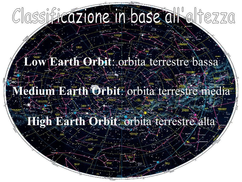 Low Earth Orbit: orbita terrestre bassa Medium Earth Orbit: orbita terrestre media High Earth Orbit: orbita terrestre alta