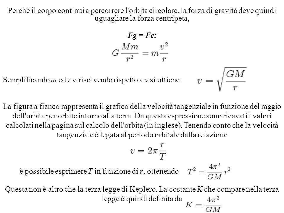 Perché il corpo continui a percorrere l'orbita circolare, la forza di gravità deve quindi uguagliare la forza centripeta, Fg = Fc: Semplificando m ed