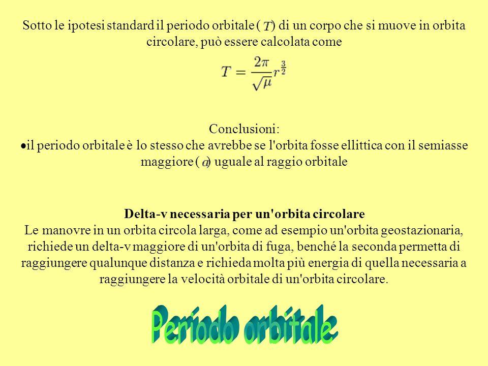 Sotto le ipotesi standard il periodo orbitale ( ) di un corpo che si muove in orbita circolare, può essere calcolata come Conclusioni: il periodo orbi