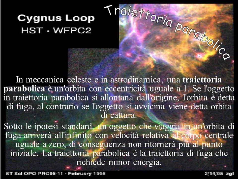 In meccanica celeste e in astrodinamica, una traiettoria parabolica è un'orbita con eccentricità uguale a 1. Se l'oggetto in traiettoria parabolica si