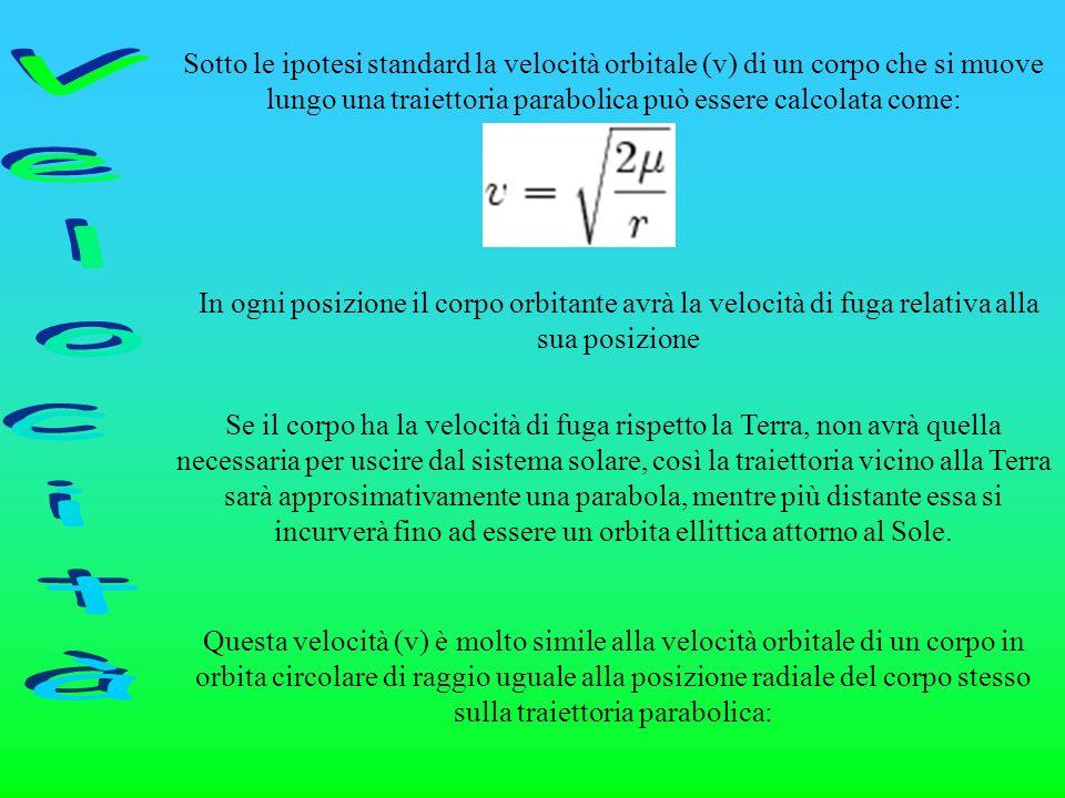 Sotto le ipotesi standard la velocità orbitale (v) di un corpo che si muove lungo una traiettoria parabolica può essere calcolata come: In ogni posizi