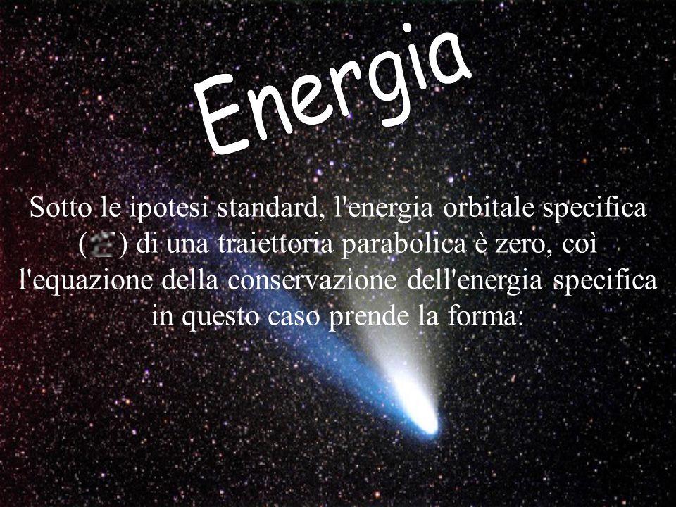 Sotto le ipotesi standard, l'energia orbitale specifica ( ) di una traiettoria parabolica è zero, coì l'equazione della conservazione dell'energia spe