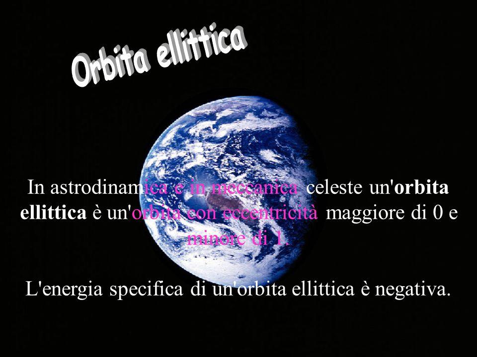In astrodinamica e in meccanica celeste un'orbita ellittica è un'orbita con eccentricità maggiore di 0 e minore di 1. L'energia specifica di un'orbita