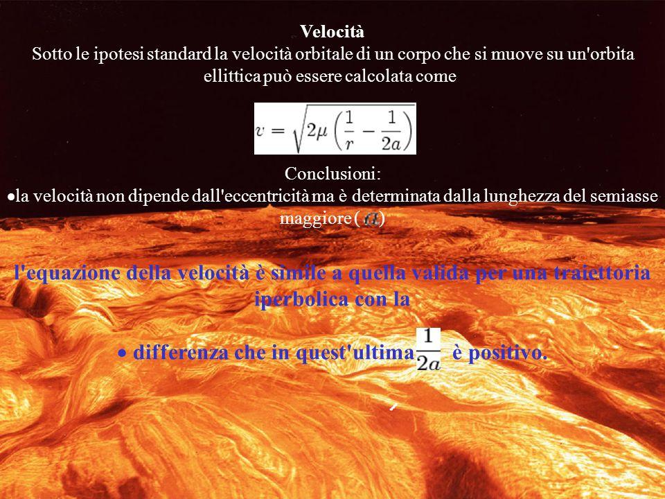 Velocità Sotto le ipotesi standard la velocità orbitale di un corpo che si muove su un'orbita ellittica può essere calcolata come: Conclusioni: la vel