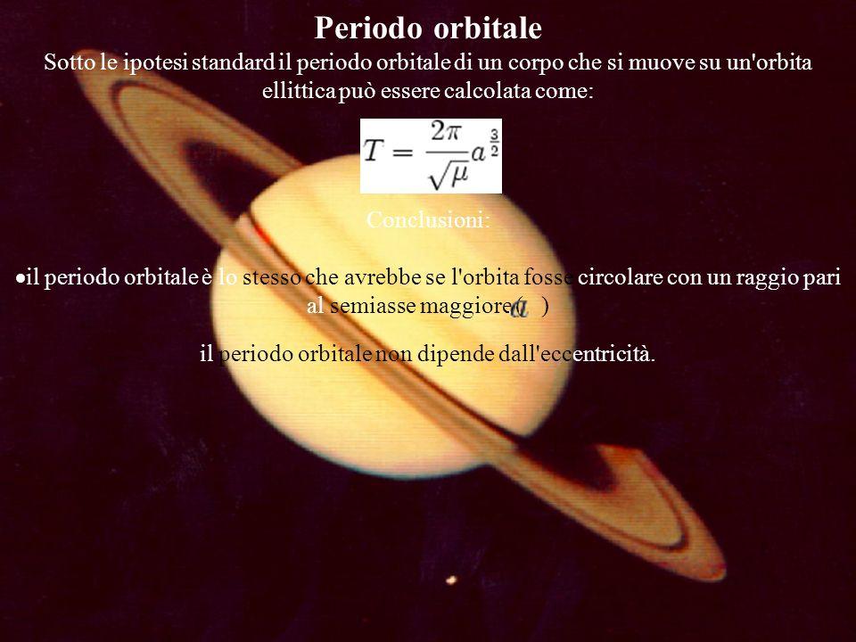 Periodo orbitale Sotto le ipotesi standard il periodo orbitale di un corpo che si muove su un'orbita ellittica può essere calcolata come: Conclusioni: