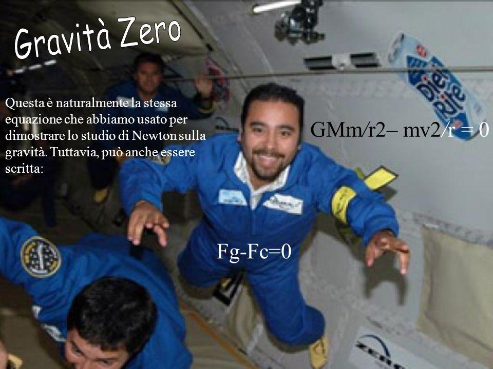Questa è naturalmente la stessa equazione che abbiamo usato per dimostrare lo studio di Newton sulla gravità. Tuttavia, può anche essere scritta: GMm/