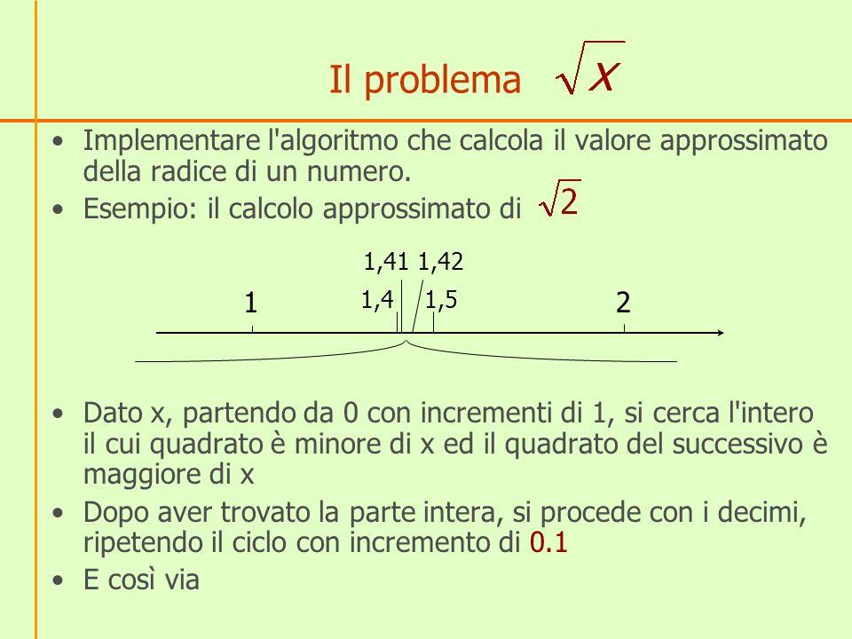 Il problema Implementare l'algoritmo che calcola il valore approssimato della radice di un numero. Esempio: il calcolo approssimato di Dato x, partend
