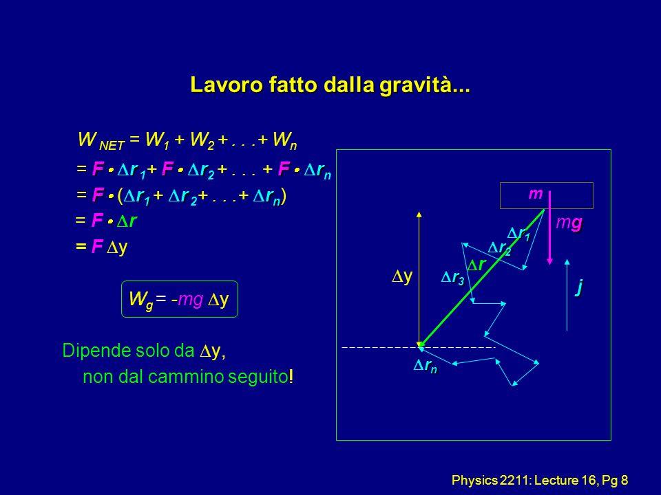 Physics 2211: Lecture 16, Pg 8 Lavoro fatto dalla gravità... Dipende solo da y, non dal cammino seguito! m gmggmg y j W NET = W 1 + W 2 +...+ W n r =