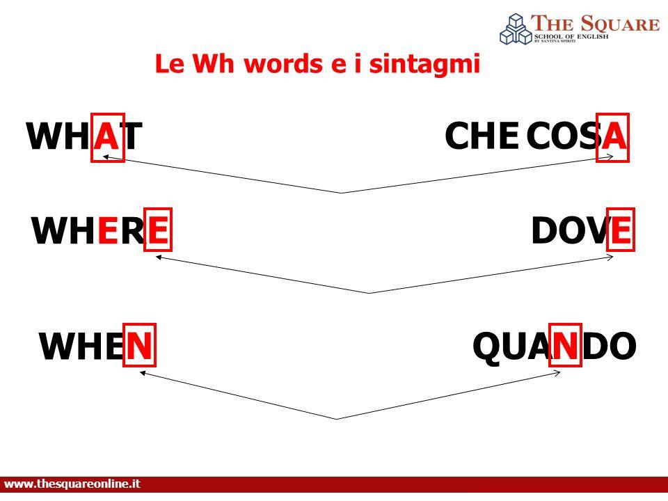 WHAT CHECOSA WHE E R DOVE WHE NQUANDO Le Wh words e i sintagmi www.thesquareonline.it