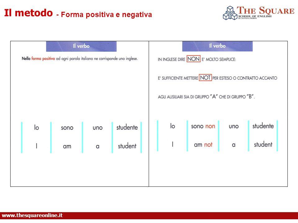 - Forma positiva e negativa Il metodo