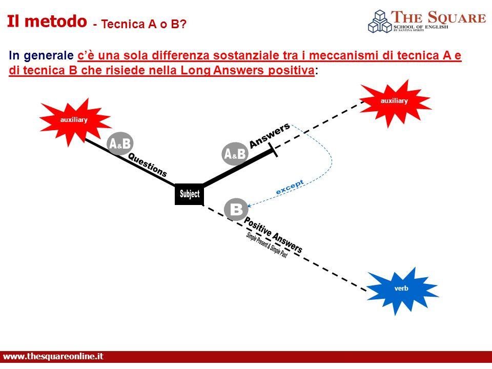 www.thesquareonline.it In generale cè una sola differenza sostanziale tra i meccanismi di tecnica A e di tecnica B che risiede nella Long Answers positiva: - Tecnica A o B.