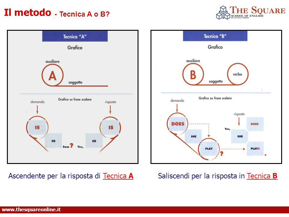 www.thesquareonline.it - Tecnica A o B? Il metodo Ascendente per la risposta di Tecnica A Saliscendi per la risposta in Tecnica B