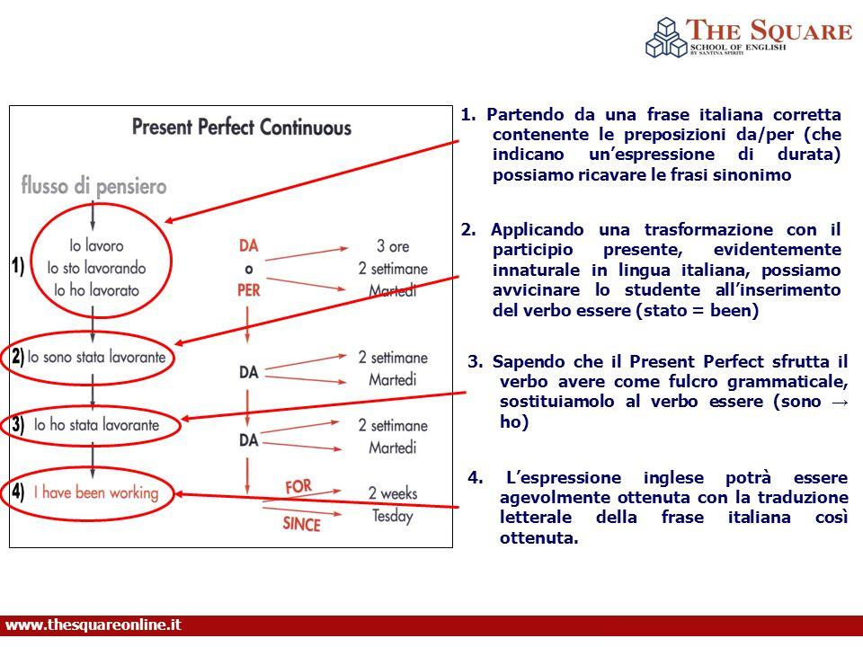 www.thesquareonline.it 1. Partendo da una frase italiana corretta contenente le preposizioni da/per (che indicano unespressione di durata) possiamo ri