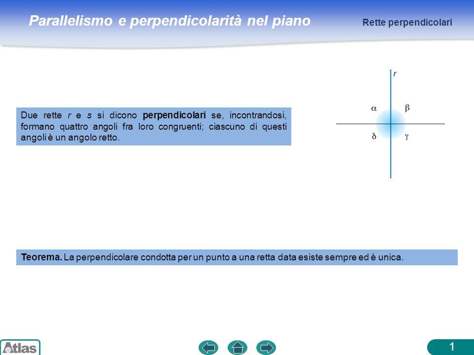 Parallelismo e perpendicolarità nel piano Il concetto di perpendicolarità permette di introdurre le seguenti definizioni: Rette perpendicolari 2 Distanza di un punto P da una retta r : segmento di perpendicolare condotto da P su r.