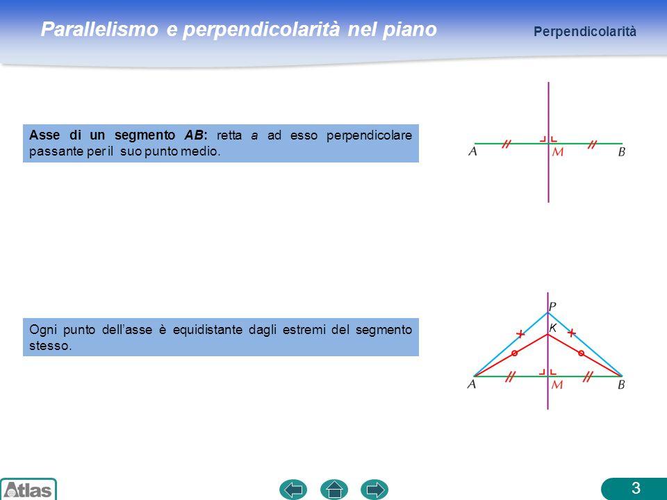 Parallelismo e perpendicolarità nel piano Asse di un segmento AB: retta a ad esso perpendicolare passante per il suo punto medio. Perpendicolarità 3 O