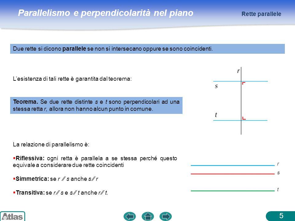Parallelismo e perpendicolarità nel piano Due rette si dicono parallele se non si intersecano oppure se sono coincidenti. Rette parallele 5 Teorema. S