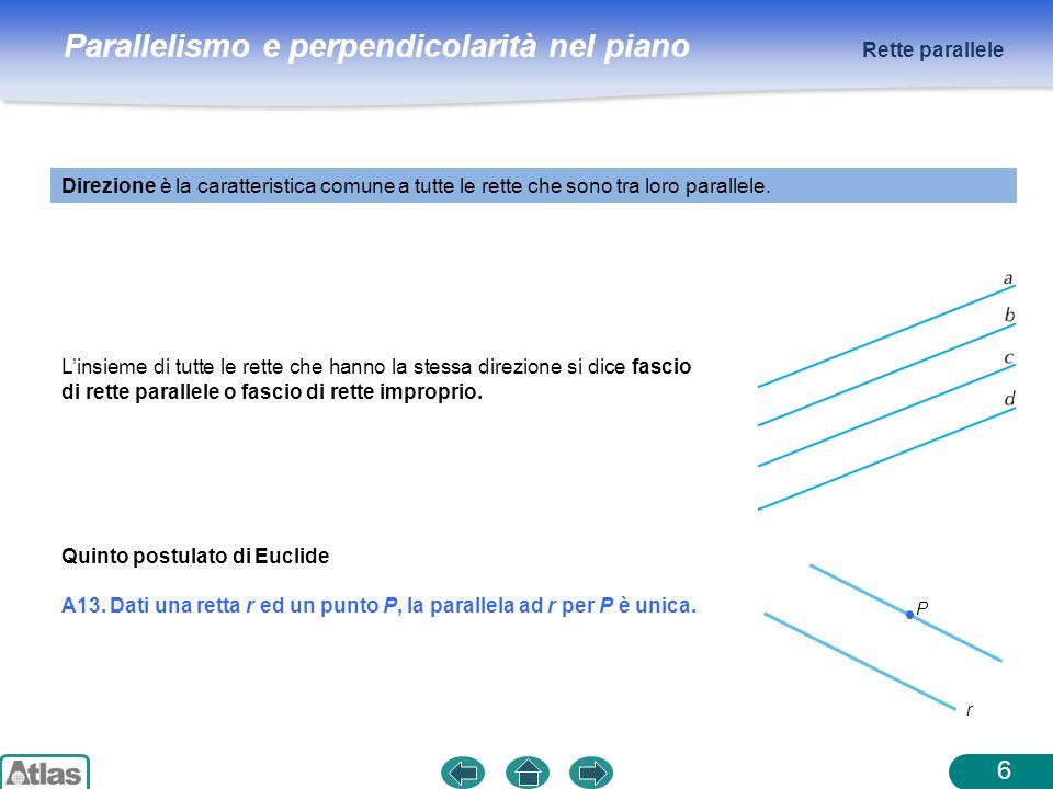 Parallelismo e perpendicolarità nel piano Direzione è la caratteristica comune a tutte le rette che sono tra loro parallele. Rette parallele 6 Linsiem