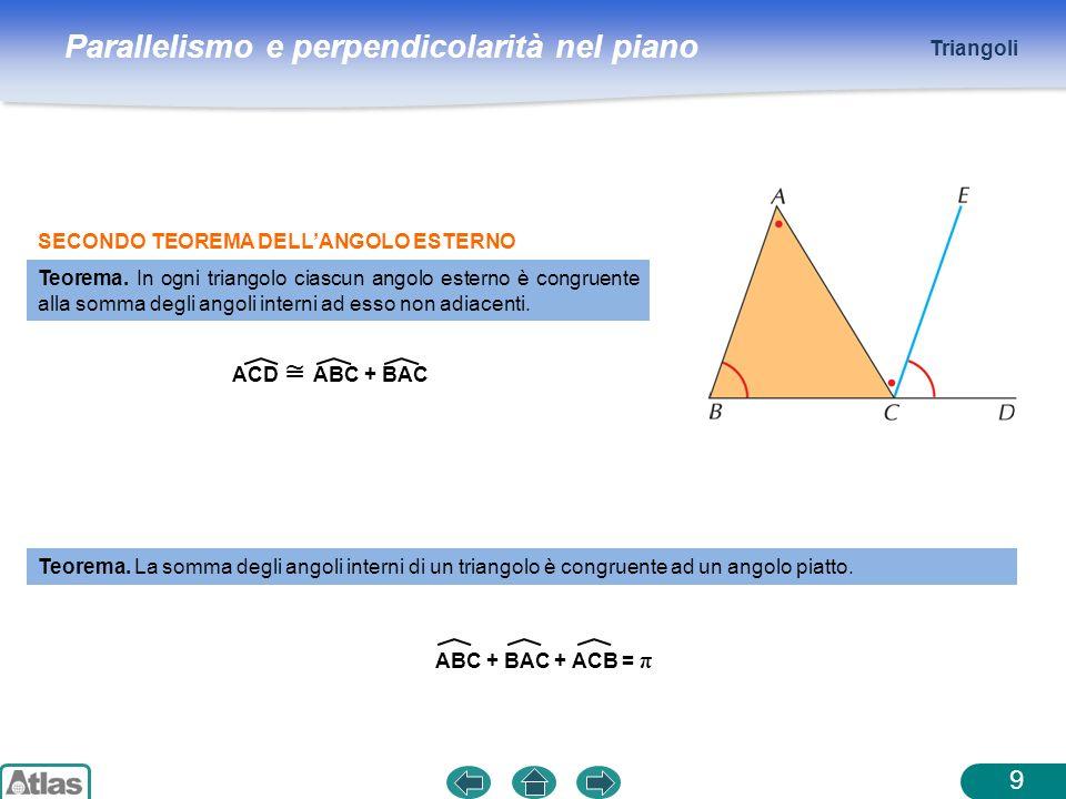 Parallelismo e perpendicolarità nel piano Triangoli 9 Teorema. In ogni triangolo ciascun angolo esterno è congruente alla somma degli angoli interni a