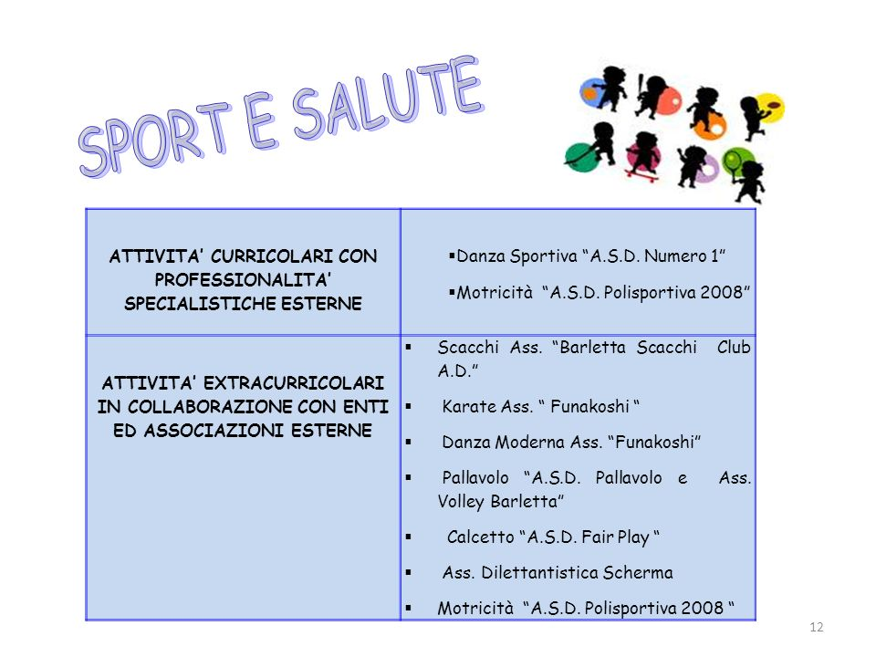 12 ATTIVITA CURRICOLARI CON PROFESSIONALITA SPECIALISTICHE ESTERNE Danza Sportiva A.S.D. Numero 1 Motricità A.S.D. Polisportiva 2008 ATTIVITA EXTRACUR