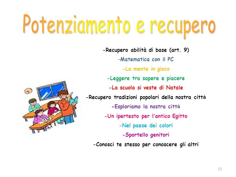 13 -Recupero abilità di base (art. 9) -Matematica con il PC -La mente in gioco -Leggere tra sapere e piacere -La scuola si veste di Natale -Recupero t