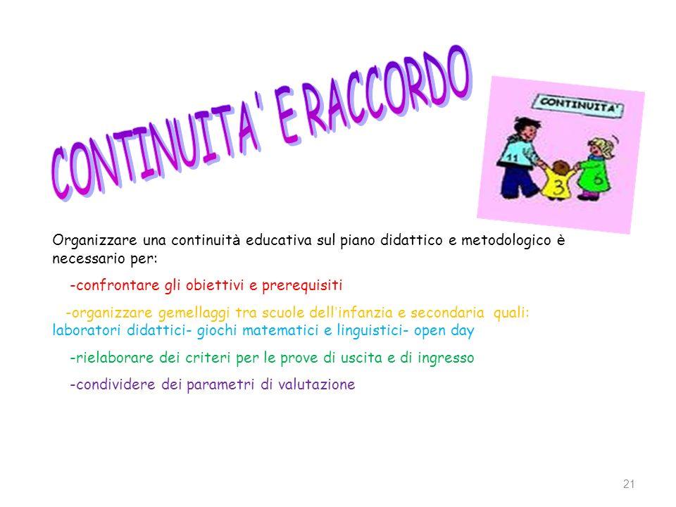 21 Organizzare una continuit à educativa sul piano didattico e metodologico è necessario per: -confrontare gli obiettivi e prerequisiti -organizzare g