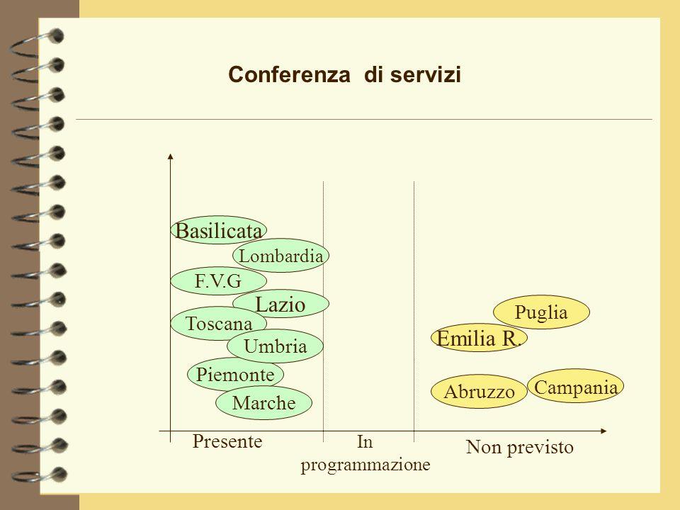 Conferenza di servizi Emilia R.