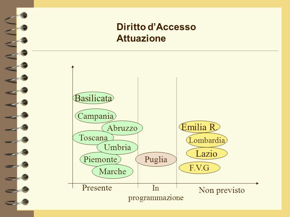 Diritto dAccesso Attuazione Emilia R.