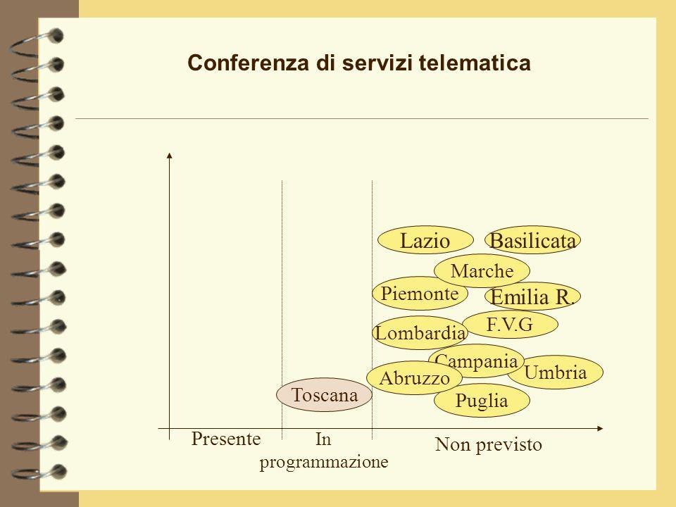Conferenza di servizi telematica Emilia R.
