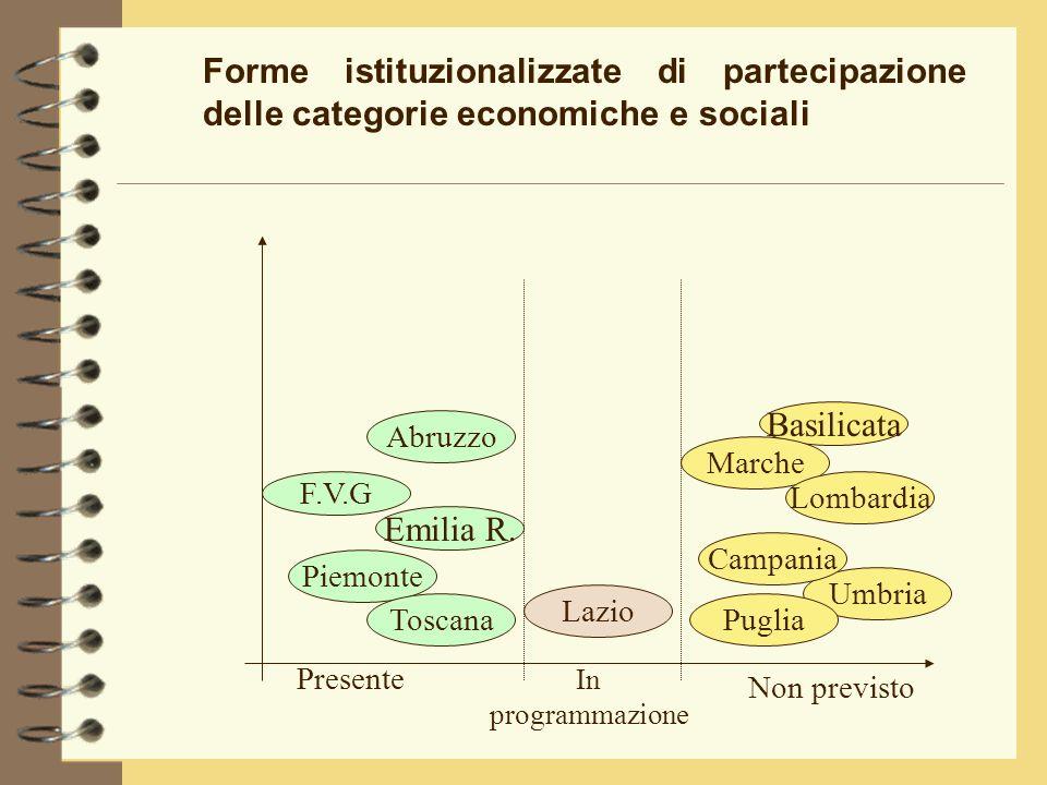 Forme istituzionalizzate di partecipazione delle categorie economiche e sociali Emilia R.