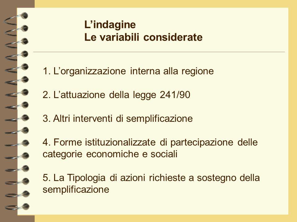 Lindagine Le variabili considerate 1. Lorganizzazione interna alla regione 2.