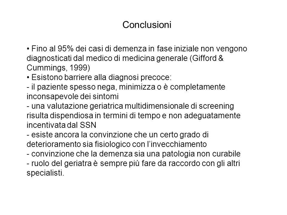 Conclusioni Fino al 95% dei casi di demenza in fase iniziale non vengono diagnosticati dal medico di medicina generale (Gifford & Cummings, 1999) Esis