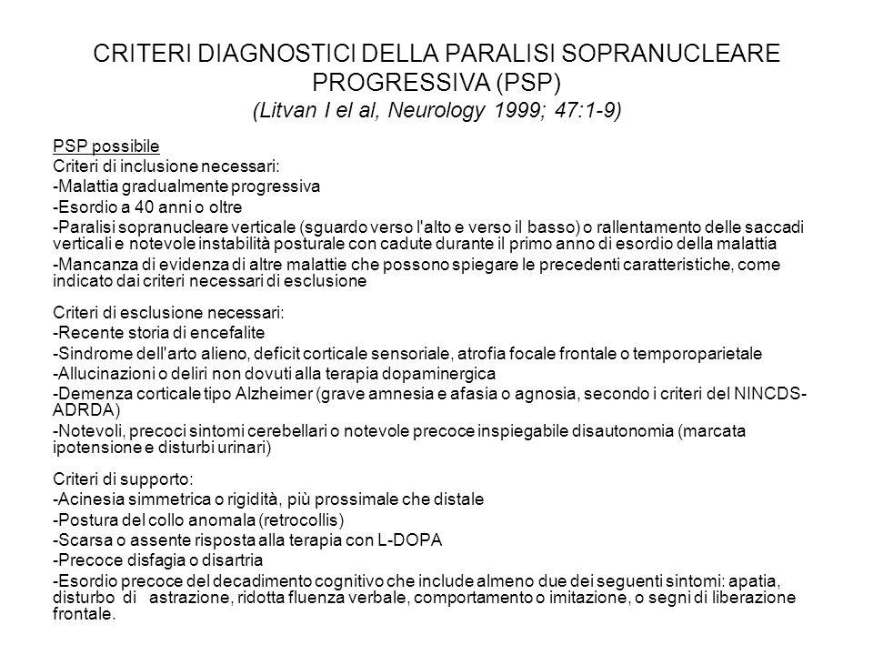 CRITERI DIAGNOSTICI DELLA PARALISI SOPRANUCLEARE PROGRESSIVA (PSP) (Litvan I el al, Neurology 1999; 47:1-9) PSP possibile Criteri di inclusione necess