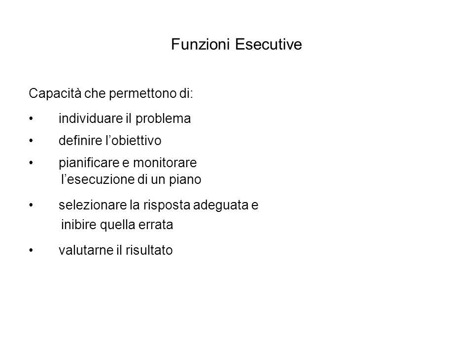 Funzioni Esecutive Capacità che permettono di: individuare il problema definire lobiettivo pianificare e monitorare lesecuzione di un piano selezionar