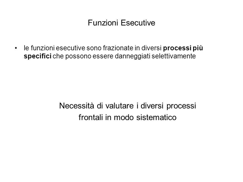 Funzioni Esecutive le funzioni esecutive sono frazionate in diversi processi più specifici che possono essere danneggiati selettivamente Necessità di