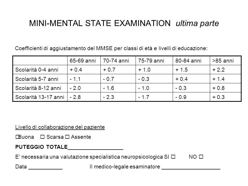 MINI-MENTAL STATE EXAMINATION ultima parte Coefficienti di aggiustamento del MMSE per classi di età e livelli di educazione: 65-69 anni70-74 anni75-79