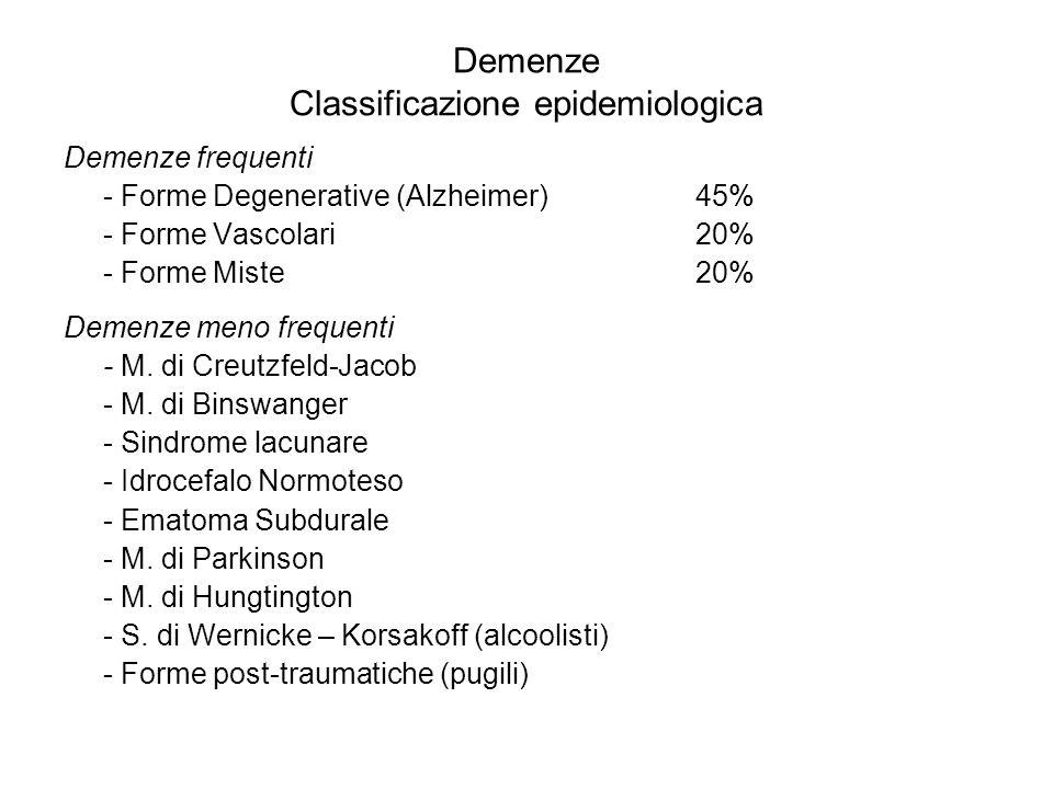 Demenze Classificazione epidemiologica Demenze frequenti - Forme Degenerative (Alzheimer)45% - Forme Vascolari20% - Forme Miste20% Demenze meno freque
