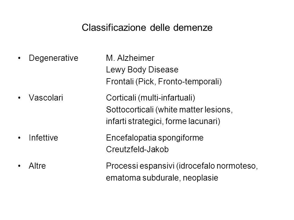 Classificazione delle demenze DegenerativeM. Alzheimer Lewy Body Disease Frontali (Pick, Fronto-temporali) VascolariCorticali (multi-infartuali) Sotto