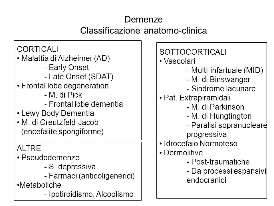 Demenze Classificazione anatomo-clinica CORTICALI Malattia di Alzheimer (AD) - Early Onset - Late Onset (SDAT) Frontal lobe degeneration - M. di Pick